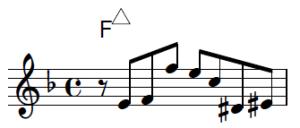 chord_tone_improv_incorrect