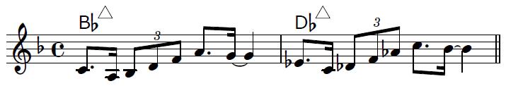 sub_dominant_min